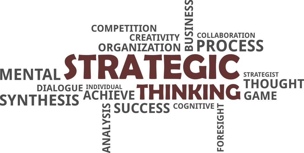 Word cloud for strategic thinking.